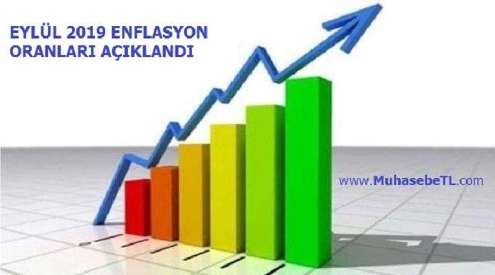 Eylül 2019 Enflasyon Oranları